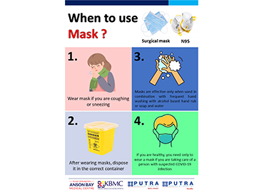 When to Use Mask?